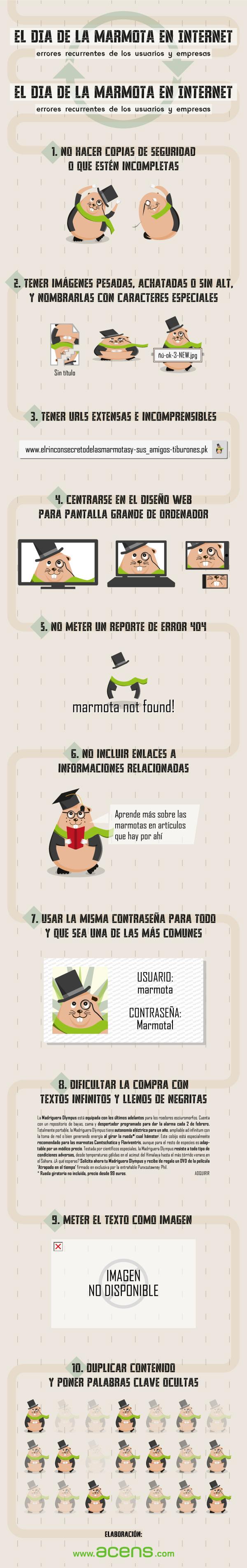 infografia-dia-marmota-blog-jesus-marrone