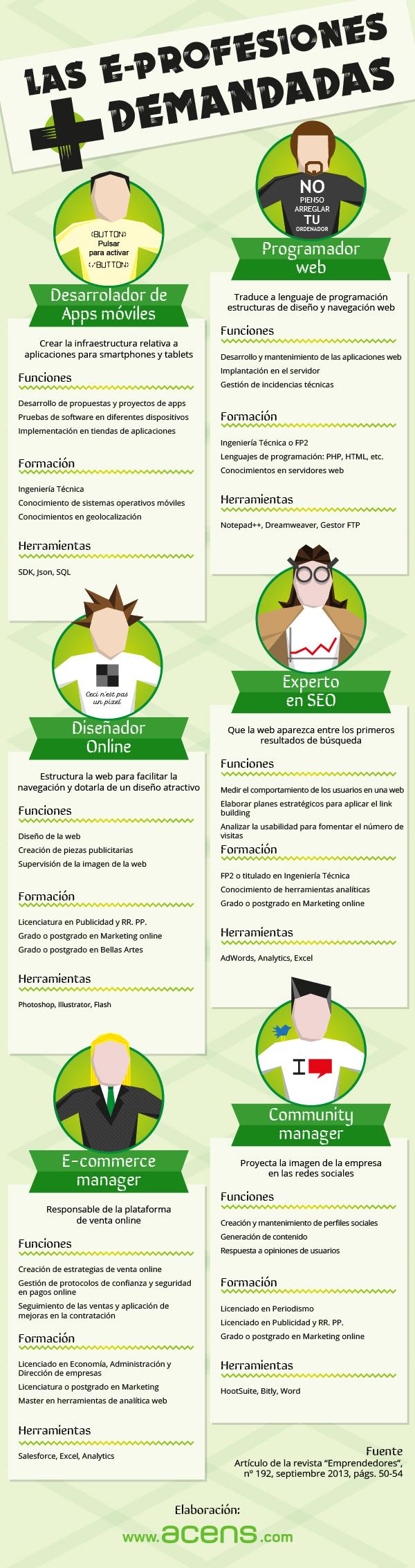 infografia-eprofesiones-mas-buscadas-blog-jesus-marrone