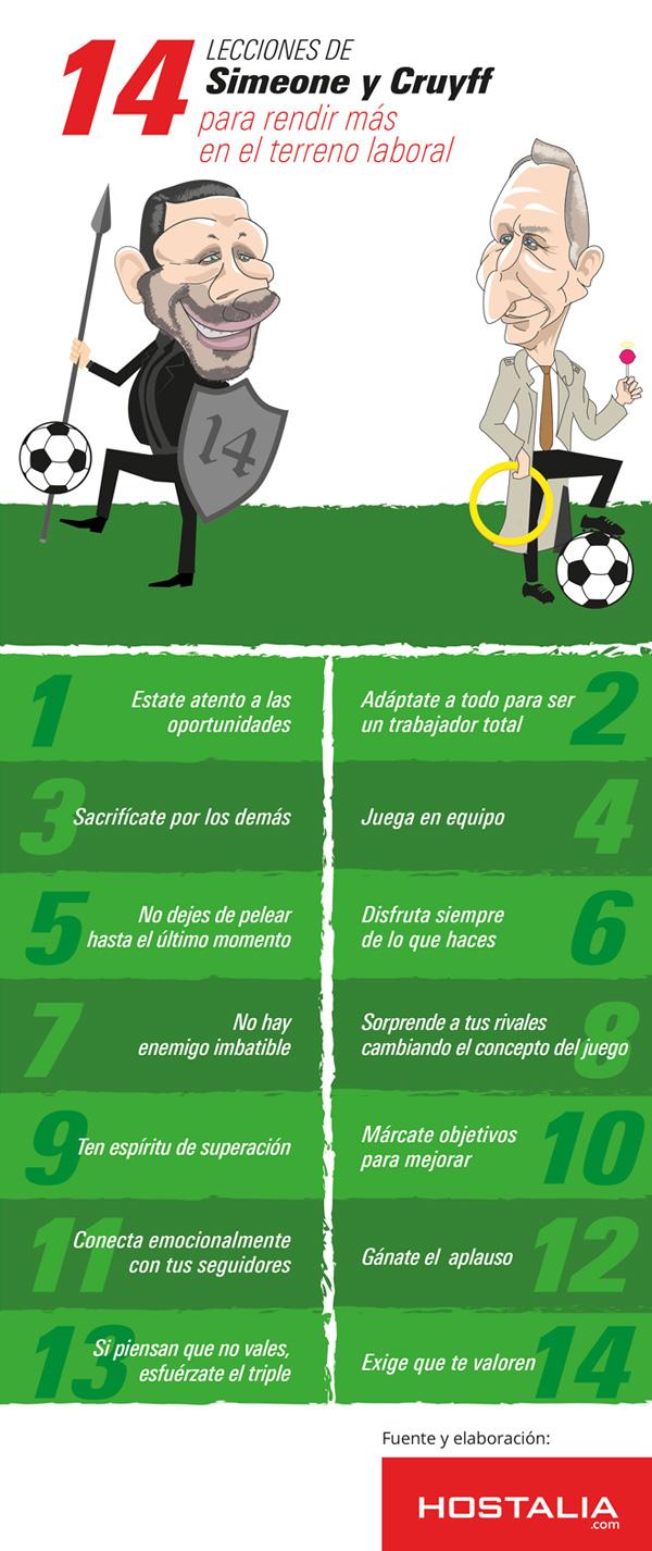 infografia-hostalia-14--lecciones-cruyff-simeone-aplicables-ambito-laboral-blog-jesus-marrone