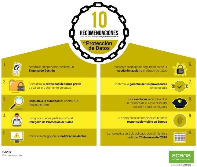 infografia-10-recomendaciones-reglamento-general-proteccion-datos-acens-blog-jesus-marrone