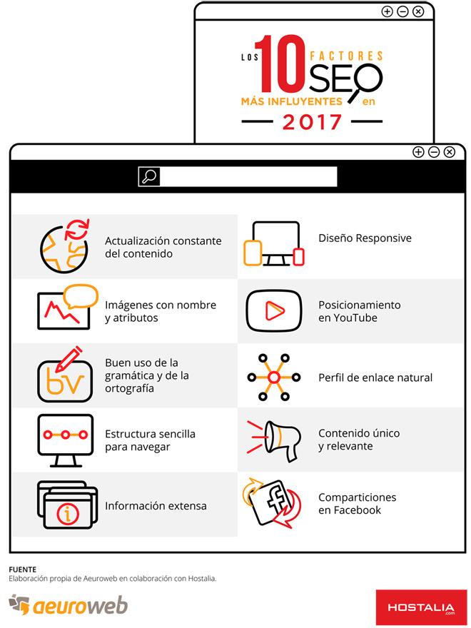 infografia-10-factores-seo-mas-influyentes-2017-aeruoweb-hostalia-blog-jesus-marrone